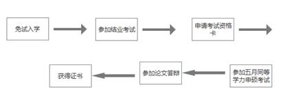 研修班流程.jpg
