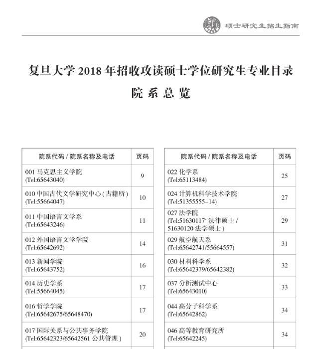 2018年复旦大学双证在职研究生(非全日制)招生
